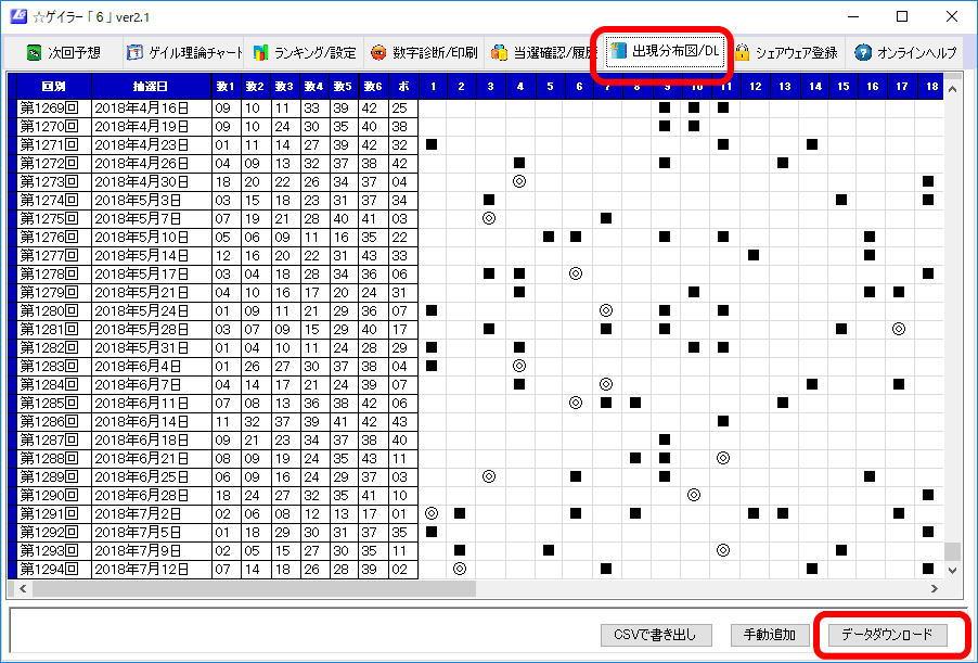 ■④過去データのダウンロード【ロト6、ロト7、ミニロト、当選番号予想ゲイラーソフト】