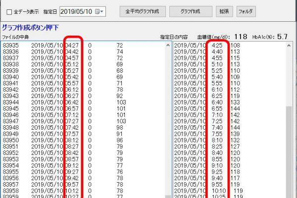 FreeStyleリブレ読取装置の時刻が不正確だったときに測定データ時刻を正しく表示させる方法